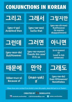 letslearnhangul: Conjunctions in Korean Another grammar day lets learn some simple conjunctions in Korean to help you connect sentences together! remember to try and sound out each particle before peeking at the romanization 그리고 (geu ri go) and/and then 그래서 (geu rae seo) so/so that 그렇지만 (geu reo ji man) but/however 그런데 (geu reon dae) but/however 그러면 (geu reo myeon) then/in this case/so 아니면 (ah ni myeon) if not 때문에 (ddae moon ae) because of 만약 (man yak) if 그래도 (geu ri go) even if/however Hope…
