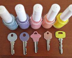 Inspiration2You | Få styr på dine nøgler – med stil!