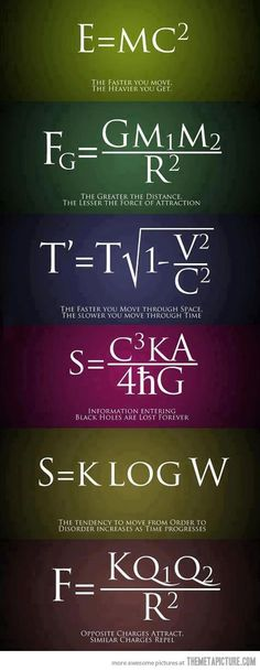 Simple explanations for complex equations, although E=MC² has more to do with energy and mass equivalency/conversion than anything else. Best Picture For Life Science middle school For Your Taste You Pseudo Science, Science And Nature, Applied Science, Physics Formulas, E Mc2, Quantum Physics, Physics Facts, Physics Help, Physics 101