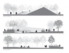 Second year MLA Student Kamila Grigo's reimagination of the Esplanade published in World Landscape Architect   The John H. Daniels Faculty of Architecture, Landscape, and Design