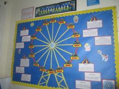 Rights Respecting School Class Charter Ks2, Class Charter Display Ks2, Primary Classroom Displays, Classroom Organisation, Classroom Setup, Class Displays, School Displays, Rights Respecting Schools, School Plan