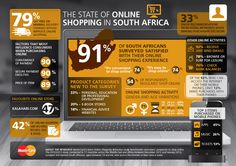 State of Online Shopping South Africa 2013 Content Marketing, Social Media Marketing, Consumer Survey, Social Networks, Infographics, Ecommerce, South Africa, Online Shopping, Activities