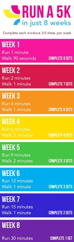 A running plan for the new year! Indy Podiatry
