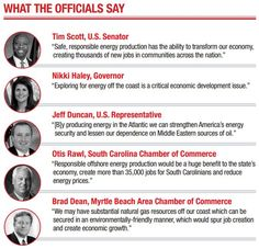 South Carolina officials agree, developing The state's offshore energy will boost the economy, benefit U.S. Energy security.