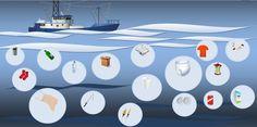 Quanto tempo dura cada um destes objetos no mar? Clique e descubra! #educação #reciclagem #prezi