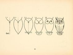 E.G. Lutz, What to draw and how to draw it, 1913