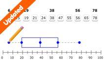 Box Whisker Plot Lesson  www.brainingcamp....