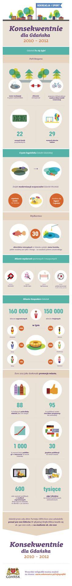 Sport i rekreacja - podsumowanie połowy kadencji listopad 2012