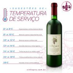 Just Wine, Wine Cheese, In Vino Veritas, Wine Charms, Wine Drinks, Barista, Etiquette, Food Hacks, Food Styling