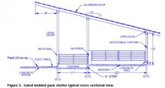 Cow Barn Floor Plans | small beef cattle barn designs Quotes