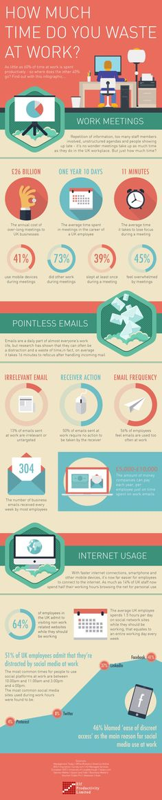 How Much Time Do you Waste at Work?    #infographic #Work #Office #Business