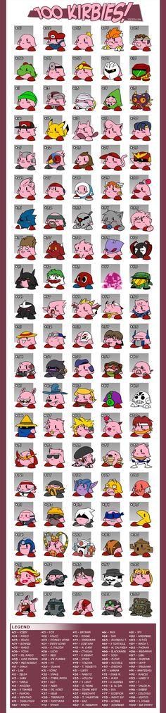 Kirby Shadow hat | 100 Kirbys - 1007995 - Wii Photo Gallery | MMGN Australia