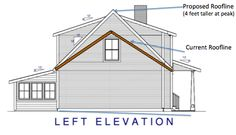 Have you ever noticed when you watch HGTV shows or the house flipping shows, that there is a lot of drama? They find some big (or not so . Dormer Roof, Shed Dormer, Attic Renovation, Attic Remodel, Basement Renovations, Shed Plans, House Plans, Second Floor Addition, Detail Architecture