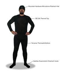 Ultralight Packing: Sleepwear
