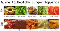Guide To Healthy Burger Toppings