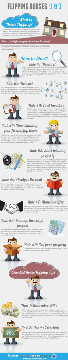 House flipping 101 entails learning the 9 essential steps on how to flip a house. In this infogrpahic, we teach you how to flip houses in 9 simple steps.