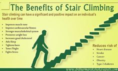 Stair climbing is a unique form of exercise that can have a powerful and positive impact on your health over time. Understand the benefits of climbing stairs in order to plan your fitness routine. Happy climbing!
