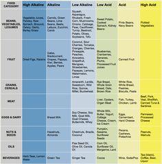 The pH Miracle « Detoxinista