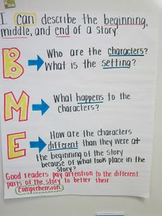 4th gr blog...many anchor charts. Ex. Beginning, middle, and end of a story chart.