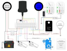 product news – siren marine releases a brand new installation diagram