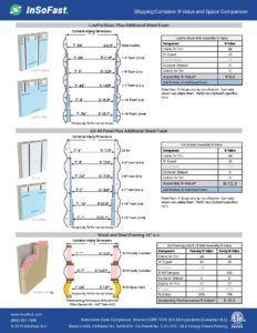 Insofast R Value Vs Space Comparison Insofast Continuous Insulation Panels R Value Rigid Foam Insulation Foam Insulation Board