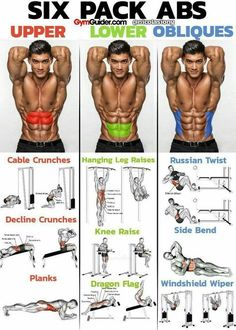 workout abs at home ab exercises * workout abs at home ; workout abs at home flat stomach ; workout abs at home six packs ; workout abs at home ab exercises ; workout abs at home for men Six Pack Abs Workout, Gym Workout Tips, Fun Workouts, At Home Workouts, Oblique Workout, Complete Ab Workout, Workout Routines, Oblique Exercises, Best Ab Workout