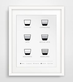 Coffee Art, Kitchen Decor, Coffee Wall Art, Coffee Print, Coffee Decor, Kitchen Art, Bathroom Decor, Home Decor, Printable Poster, Download by MelindaWoodDesigns on Etsy https://www.etsy.com/au/listing/239385680/coffee-art-kitchen-decor-coffee-wall-art