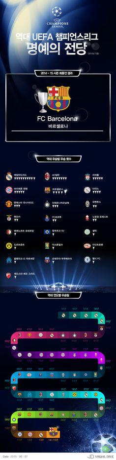 바르셀로나, 'UEFA 챔피언스리그' 5번째 우승-2번째 트레블 달성 [인포그래픽] #UEFA / #Infographic ⓒ 비주얼다이브 무단 복사·전재·재배포 금지
