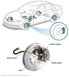 Brakepadrotor.com  Offering Brake Pads And Rotors Cost - Buy Now