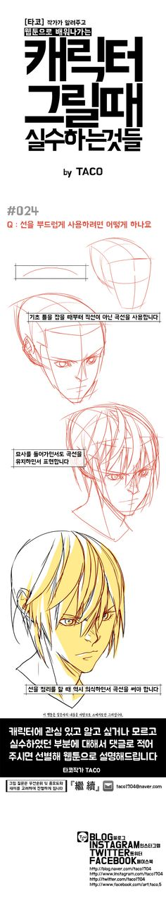Dica para desenhar cabeças em uma perspectiva planejada