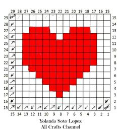 Billedresultat for c2c heart