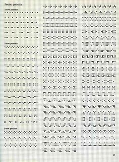 Alice Starmore Book of Fair Isle Knitting — Яндекс. Cross Stitch Boarders, Cross Stitch Charts, Cross Stitch Designs, Cross Stitching, Cross Stitch Embroidery, Cross Stitch Patterns, Paper Embroidery, Embroidery Patterns, Fair Isle Knitting Patterns