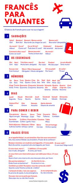 Idiomas Photography Subjects photographic subjects for competitions English Tips, English Study, Learn English, English Class, French Language Lessons, French Lessons, French Tips, Paris Travel, France Travel