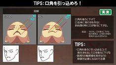 初心者にありがちなミス:口の造形 ・特に口を開けたときに不自然になる。 ・「記号としての唇」の先入観にとらわれている? TIPS: ・口角に厚みをもたせることで、 構造的な説得力が高まる。 ・わずかだが斜め顔時の口の位置を 後ろにずらすことにも... Character Modeling, 3d Character, Face Topology, Guilty Gear, 3d Tutorial, Geek Crafts, Architecture Tattoo, Dance Art, Reference Images