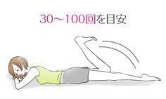 膝の肉やたるみを落として美脚に!スッキリ膝痩せ方法4つ | 女性の美学