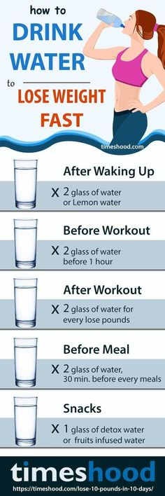 How much water you should drink for weigh loss fast. Check out 1000 calories workout plan to lose weight fast. #weightloss