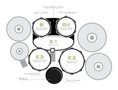 Yamaha tambours Dating Guide modèle Web de rencontres en ligne