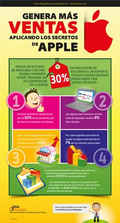 Gana más ventas aplicando los secretos de Apple (pin por @pablocoraje) #infografia #infographic #marketing