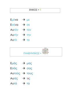 ΙΑΣΙΣ Greek Language, Chart, Learning, School, Studying, Schools, Teaching, Education
