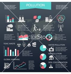 Pollution infographic set vector by macrovector on VectorStock®