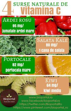 Vitamina C pentru imunizare. Descopera surse naturale de vitamina C organica si protejeaza-te de raceala in sezonul rece. In plus, iti poti intari imunitatea cu suplimente vitamina C disponibile pe Bioportal.ro Kiwi, Cantaloupe, Fruit, Vegetables, Food, Vitamin C, Essen, Vegetable Recipes, Meals
