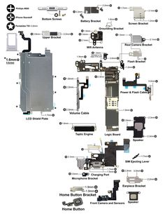 I made a Disassembly Schematic for the iPhone 6. [Infos in comments]