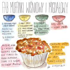 Muffinki od Faba