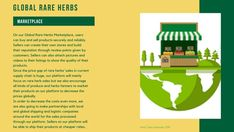 Blockchain Technology, Picture Video, Herbs, Create, Things To Sell, Herb, Spice