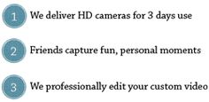 Interesting idea -- rent several HD cameras and have your friends capture footage (also have people download an app to upload as many clips as you want), send them back, they edit it all into a wedding video.