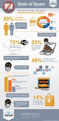 Infographic   Продвижение сайта ! Эксклюзивный сервис от компании SEOBCN мы находимся в Барселоне http://nensi.net/trust_sites/