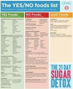 21 day sugar detox- level 2