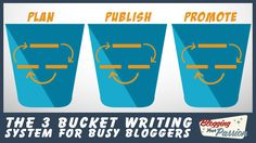 Wondering how to blog consistently in your business? My 3-Bucket Writing System can help you stay consistent with your writing.