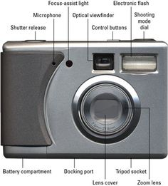 The front of a typical digital camera. with parts