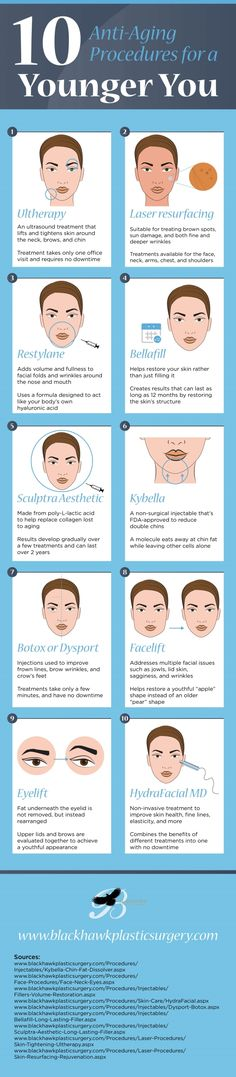 10 Anti-Aging Procedures for a Younger You INFOGRAPHIC - Blackhawk Plastic Surgery